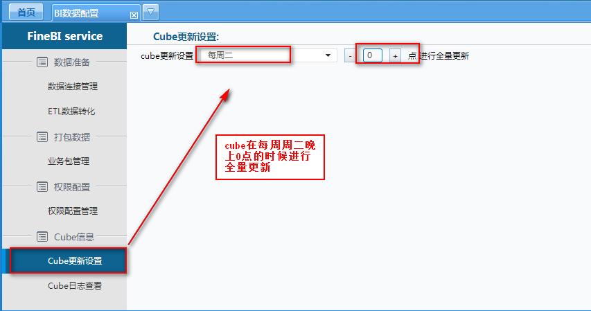 商业智能系统Cube全局更新