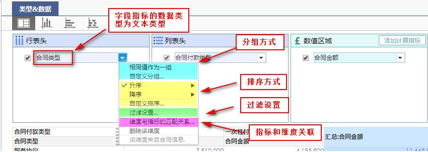 商业智能文本指标设置