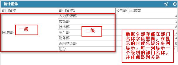 BI工具教程构建自循环列