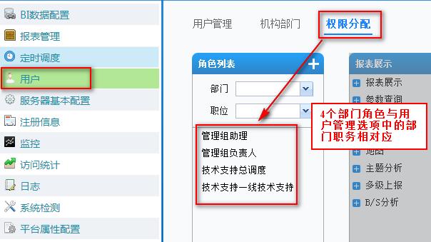 FineBI数据决策系统添加部门角色
