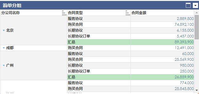 商业智能平台表格组件
