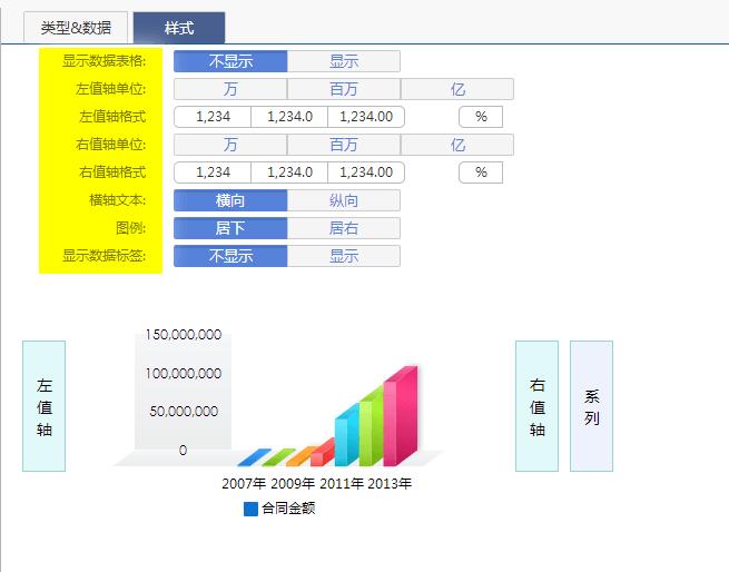 商业智能平台坐标轴图样式